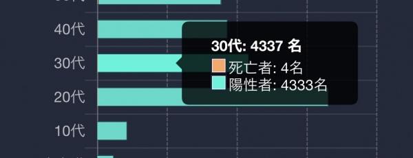 9C9F5B87-5E80-4AB6-88AE-71B13EC649F7